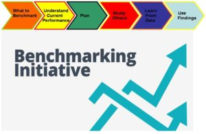 benchmarking initiative