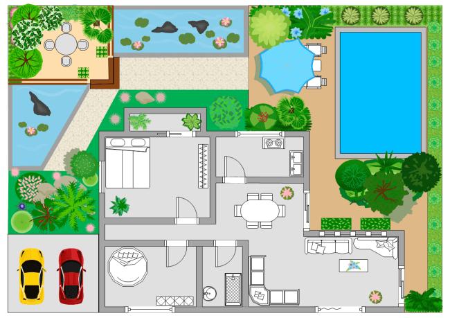Planejador de Jardins
