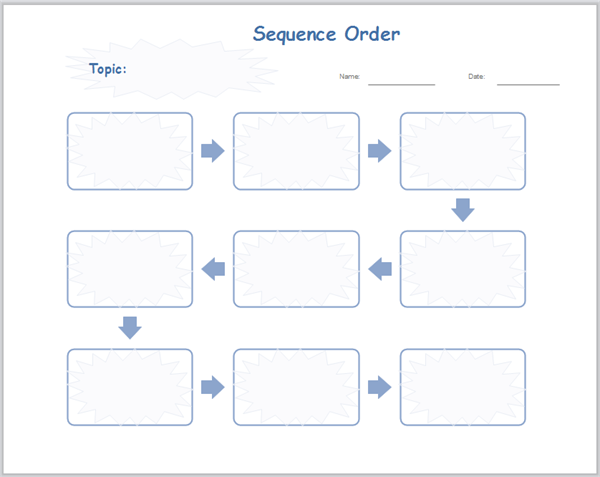 sequence writing graphic organizer
