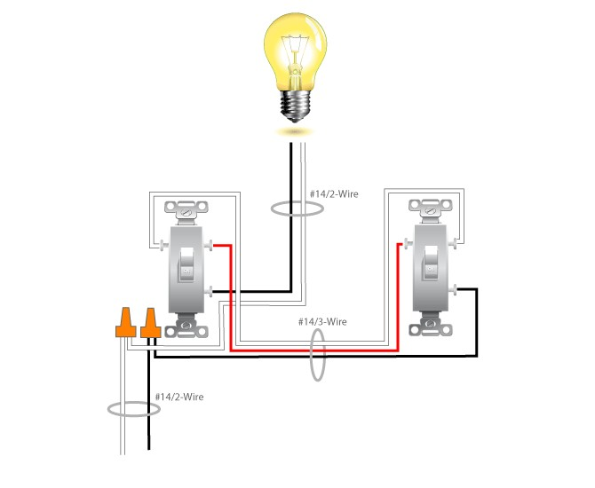 How does a 3-Way Switch Work?