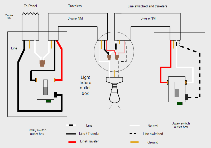 3-Way Switch Wiring Diagram Light Fixture Between Switches