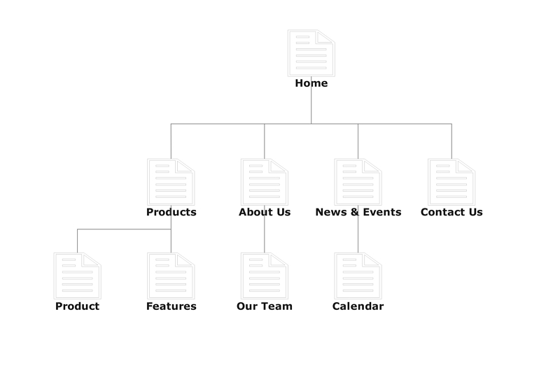 product development sitemap