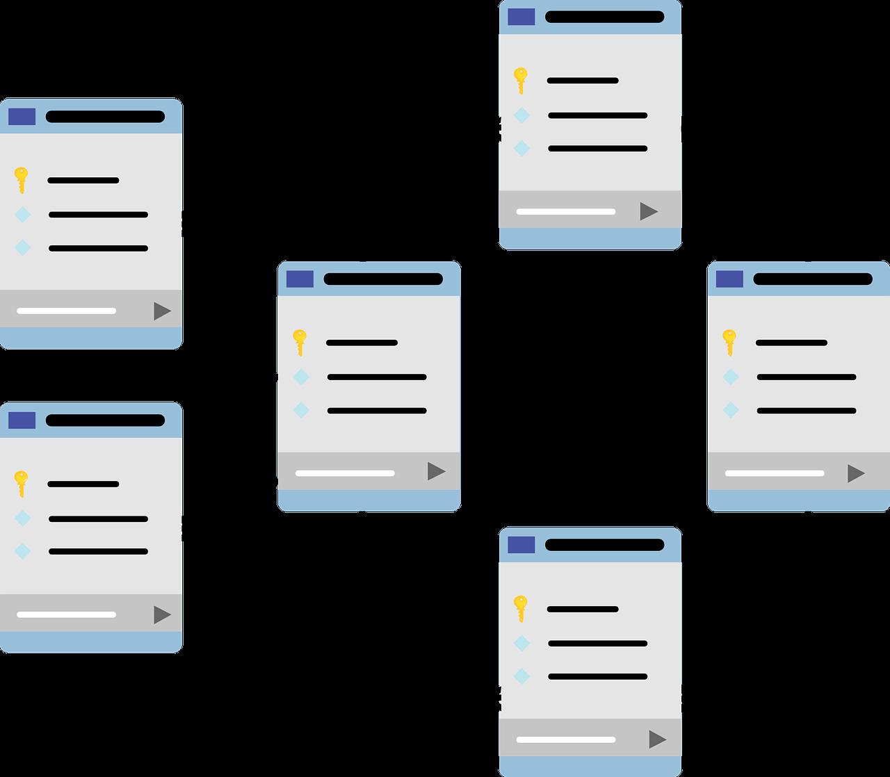 esquema de la base de datos