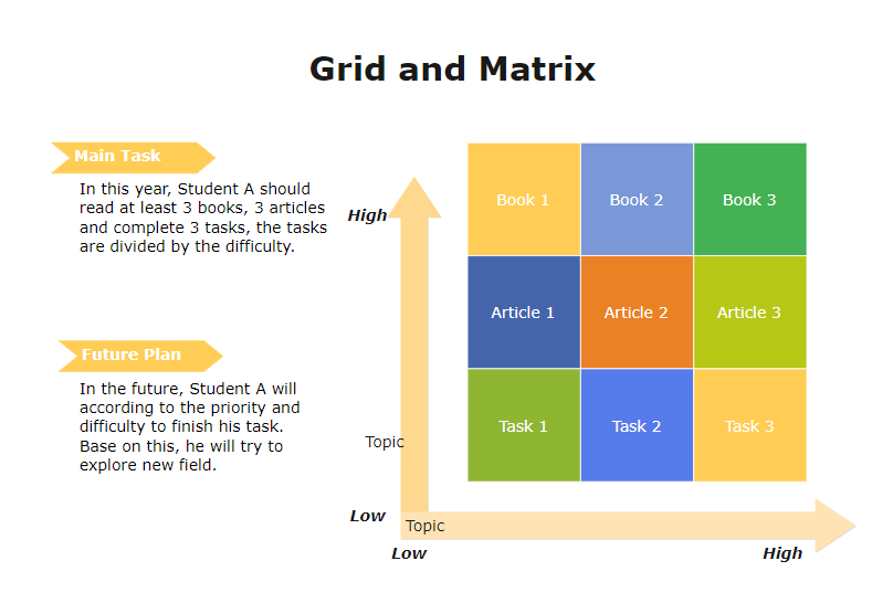Grid and matrix