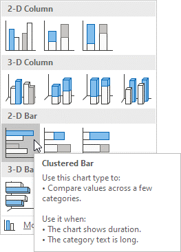 Select preferred Bar Graph