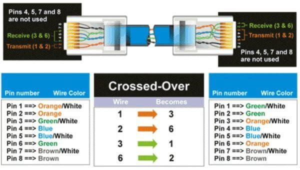 crossover transmission diagram