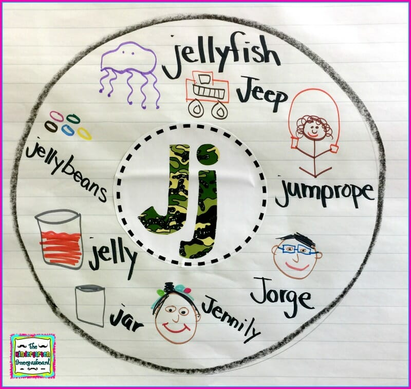 CIRCLE MAPS FOR LETTERS AND SOUNDS