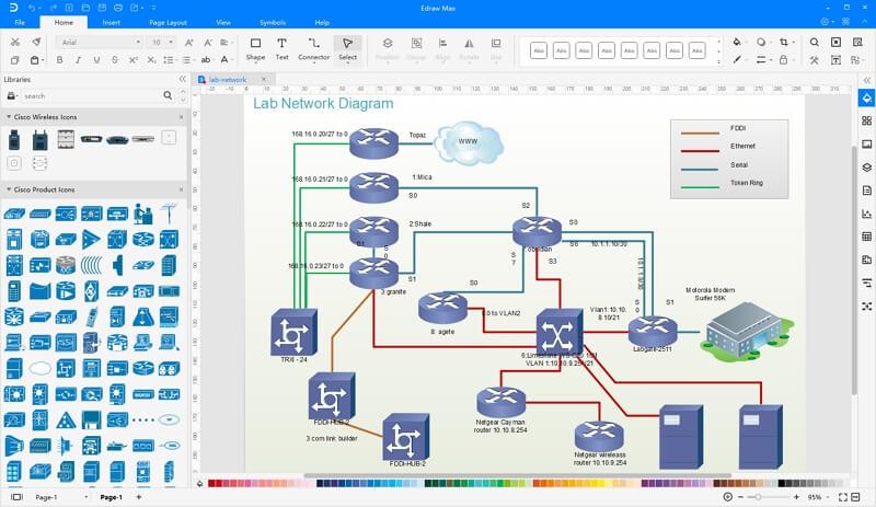 software de diagramas de rede da cisco