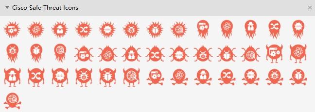ícones de repostas a ameaças da cisco