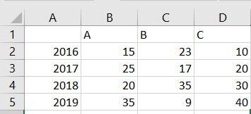 Enter data in a spreadsheet