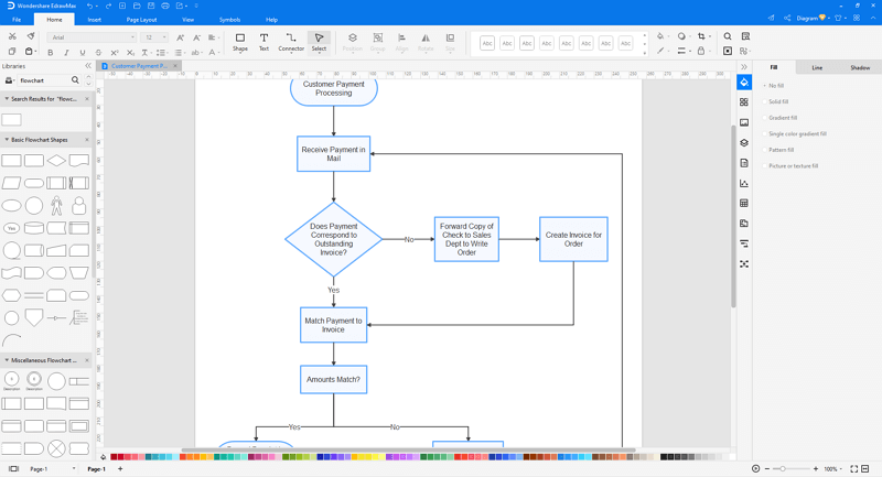 process flowchart step 1