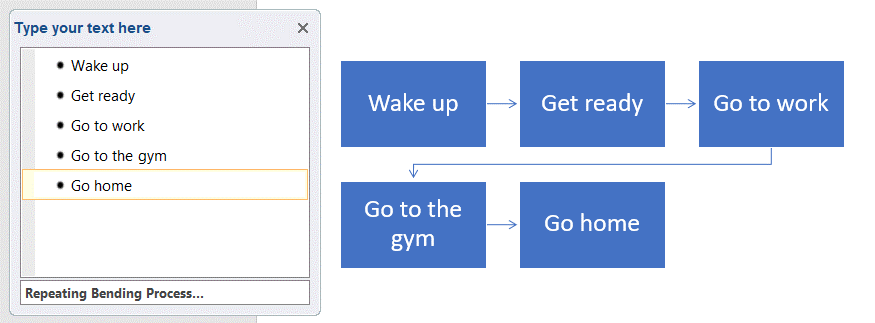 How to make a flowchart in MS word