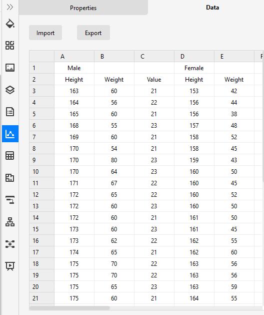 chart data -pane
