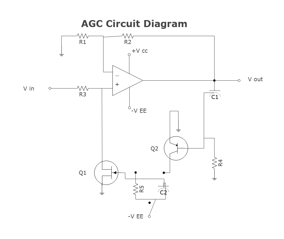 circuit diagram example 2