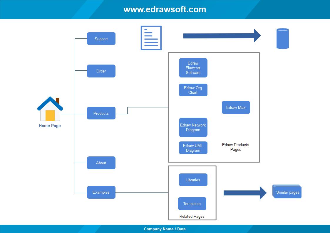 edrawsoft conceptual website