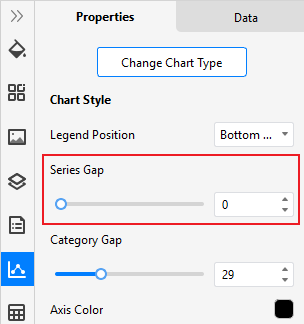 set series gap