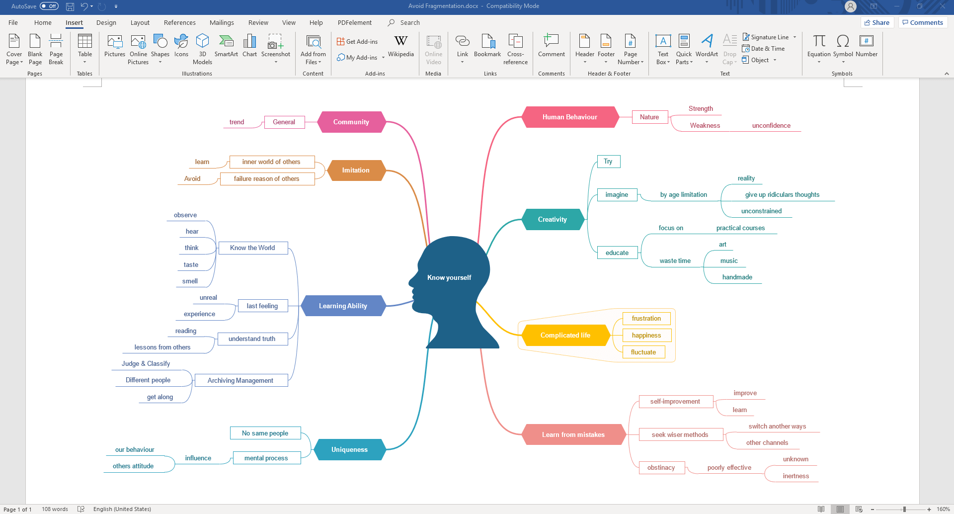 Crear mapa mental en MS Word