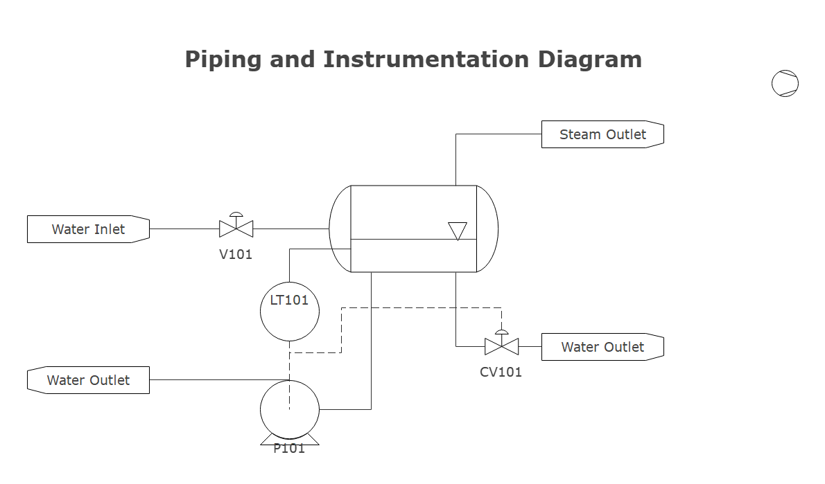 pid example 1