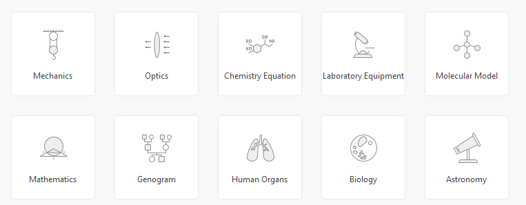 Types of Science Diagrams