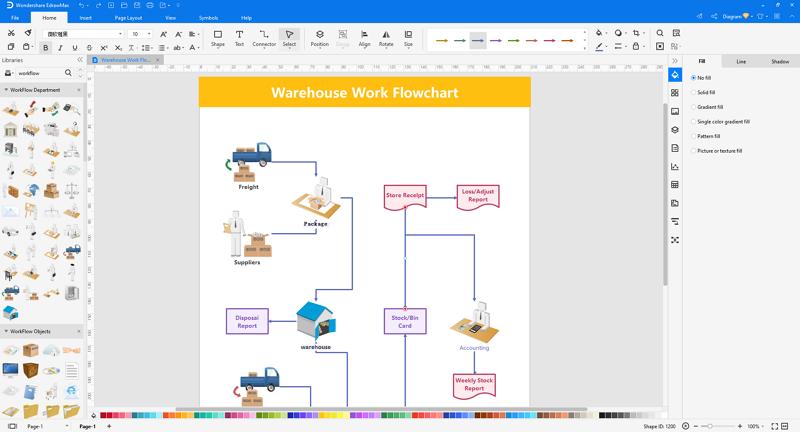 workflow diagram step 2