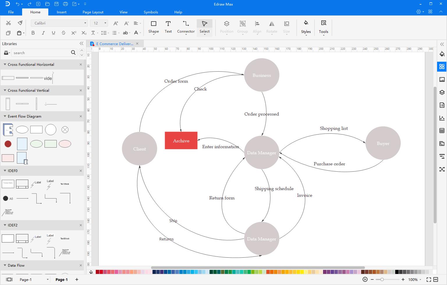 Data Flow Diagram Desktop Program