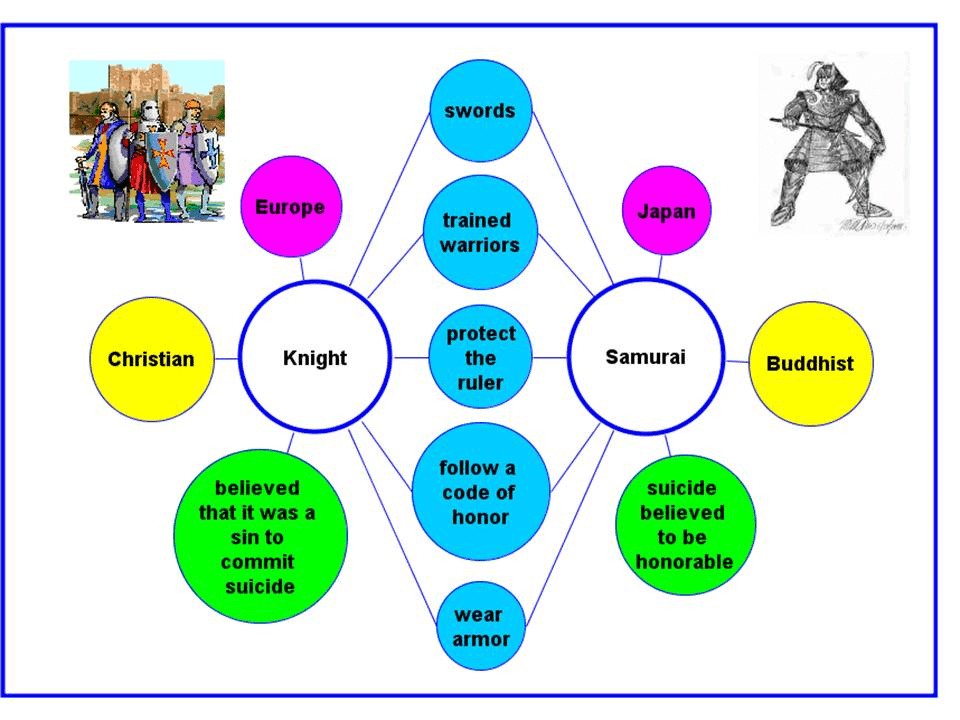 Knight and Samurai Map