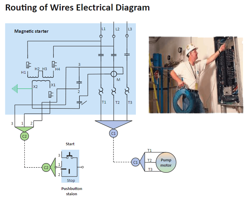 Routing of Wires