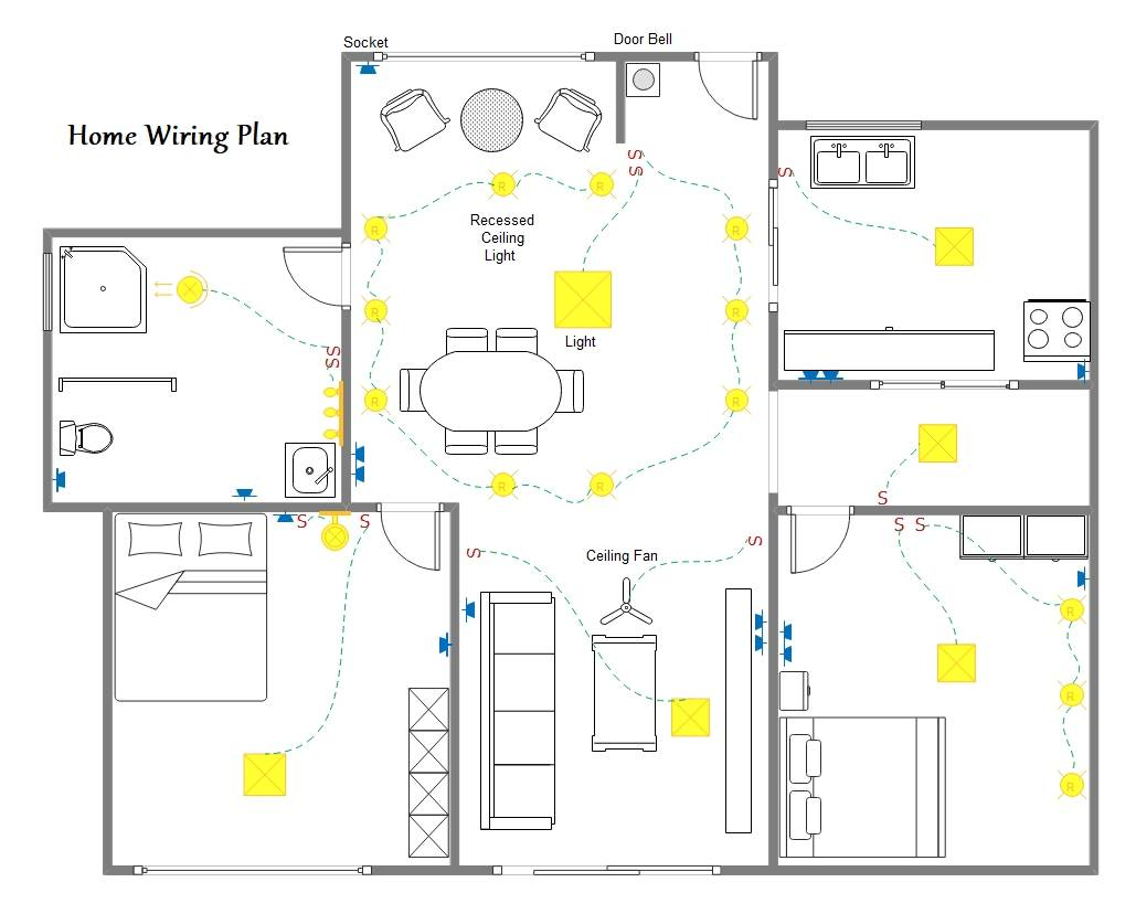 electrical plan of a home wiring