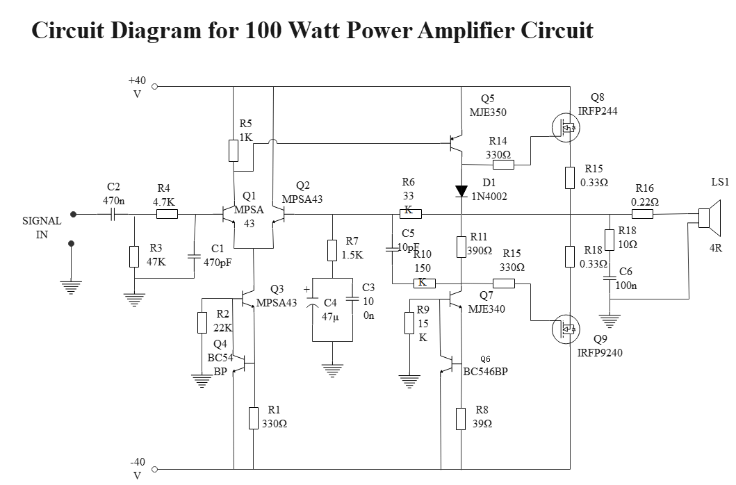 Wiring and Circuit diagram example