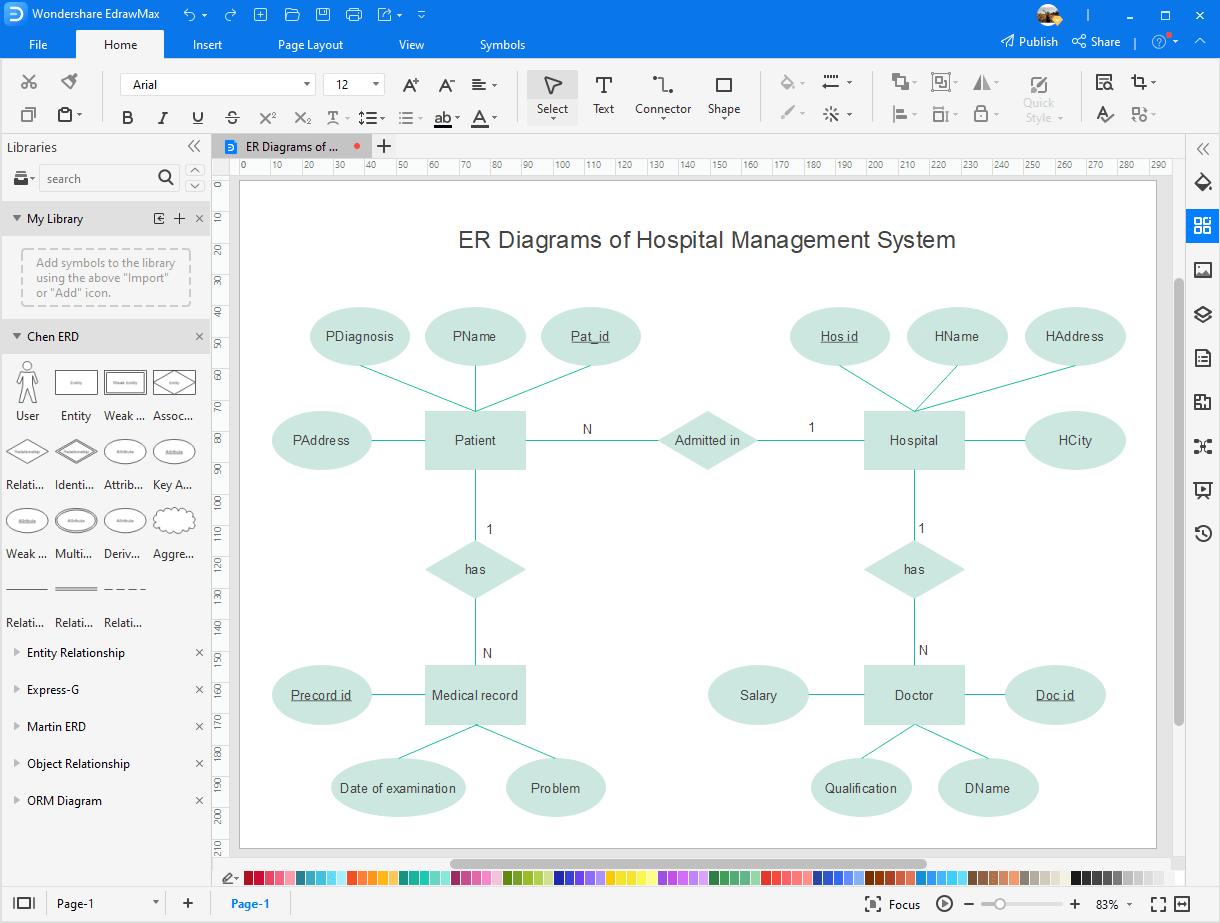ER Diagram in EdrawMax