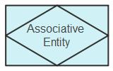 Associative Entity