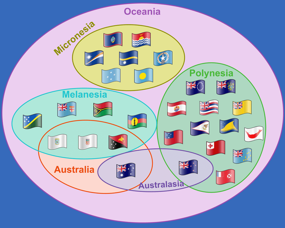 geographic relationships of the Oceania region