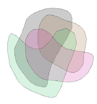 Venn diagram with 4 contours