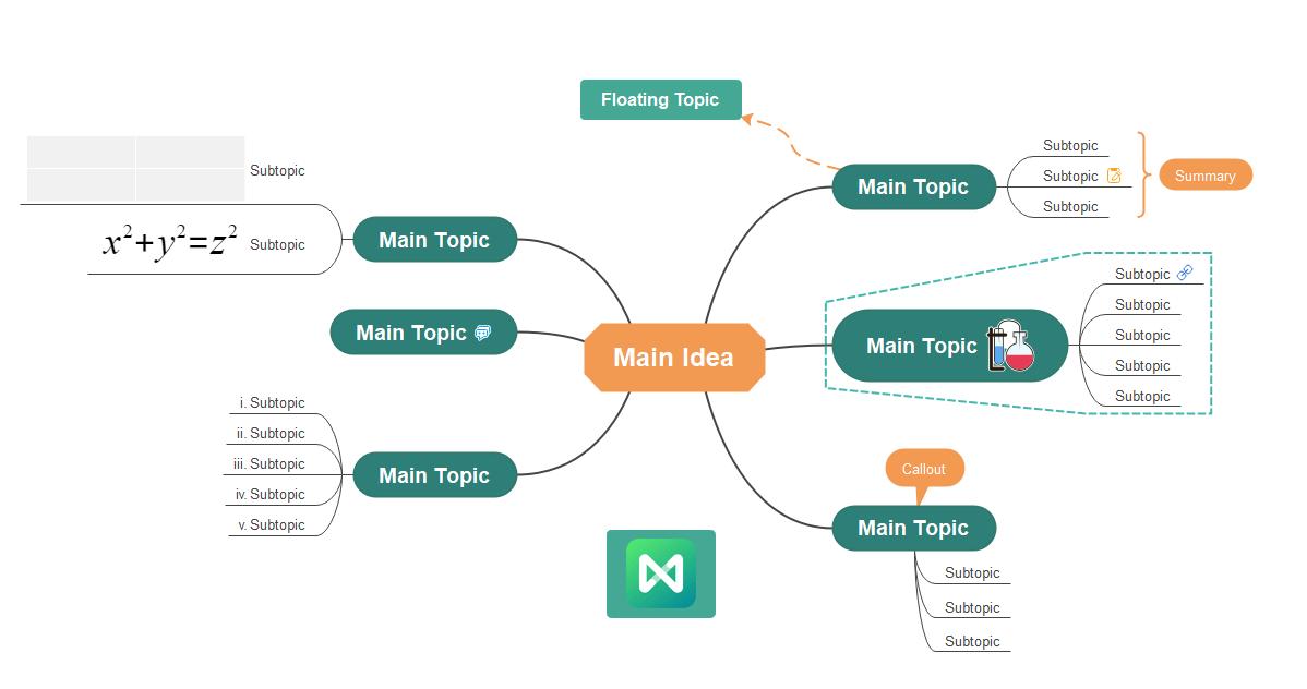mind map techniques