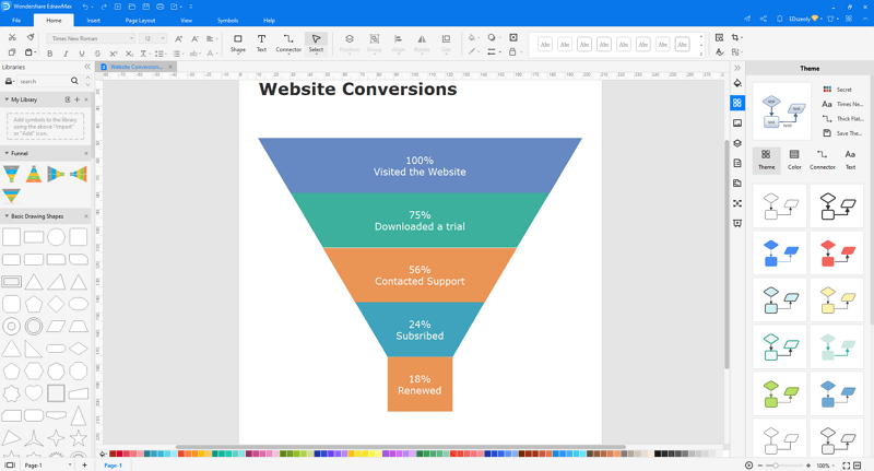 Customize funnel chart