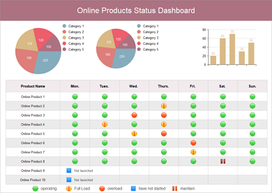 Status Table