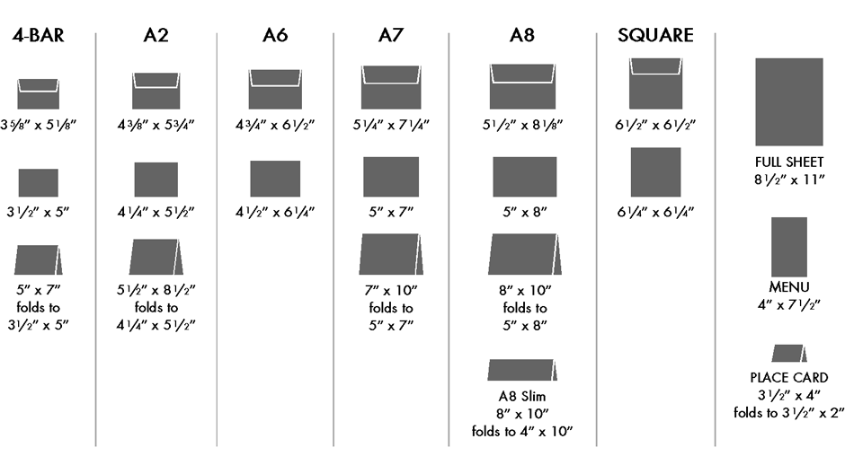 Dimensions for Greeting Cards