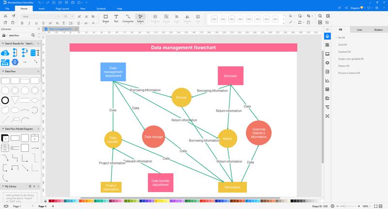 customize a data flow diagram in EdrawMax
