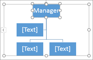 How to Make an Organizational Chart in PowerPoint