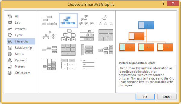 How to Create An Organizational Chart With Pictures