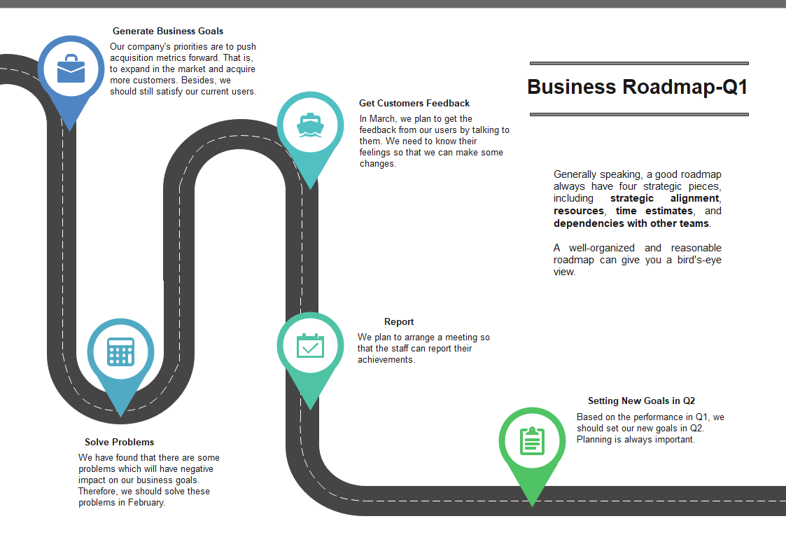 roadmap example 1