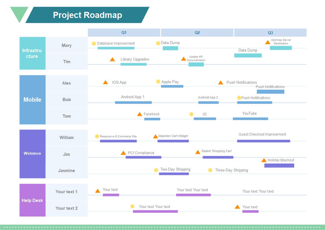 roadmap example 2