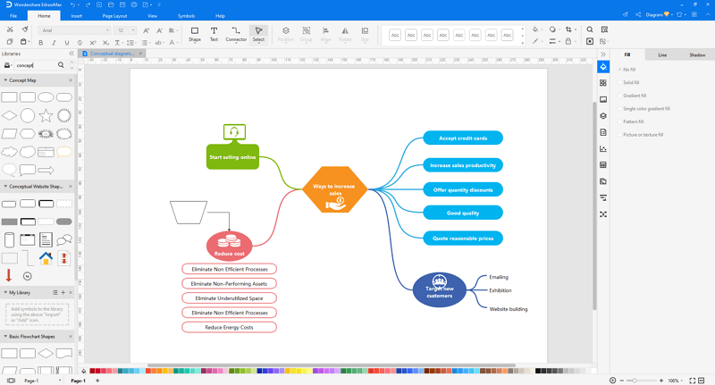 make concept map in EdrawMax