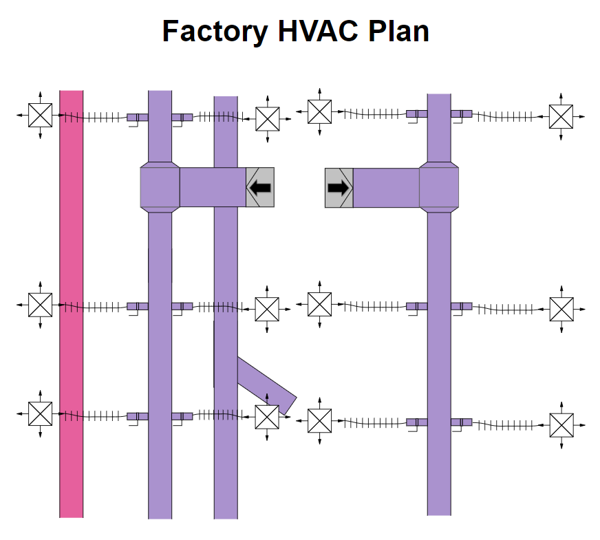 Factory HVAC Plan
