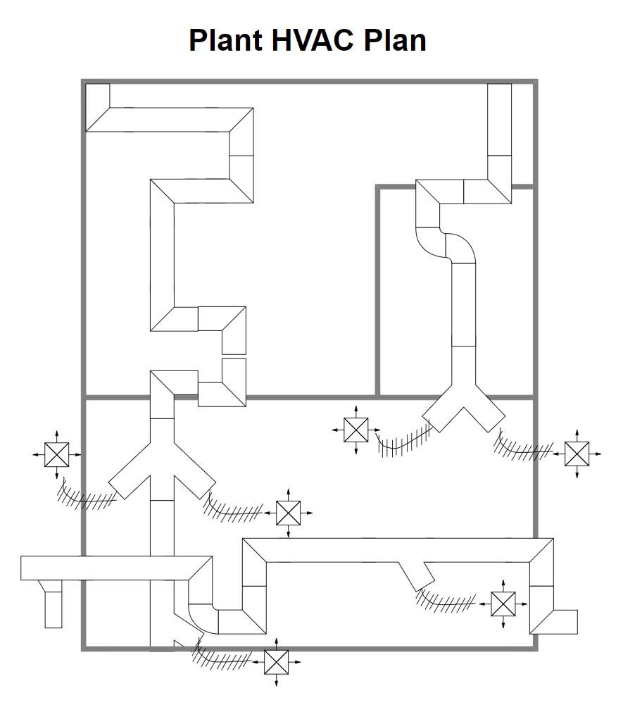 Plant HVAC Plan