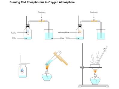 burning red phosphorous