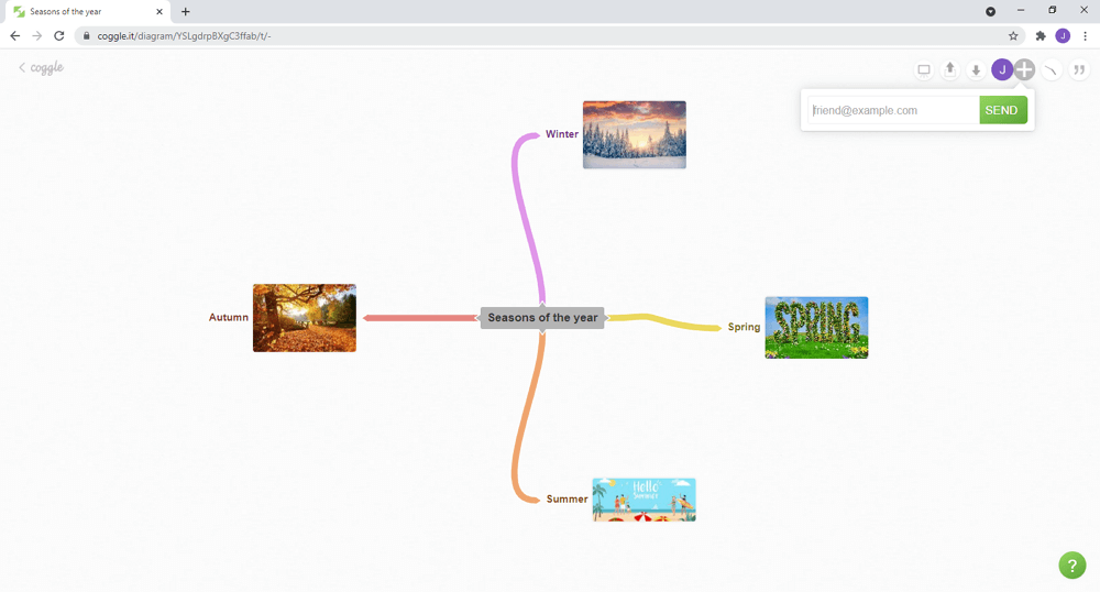 how to make mindmap in coggle