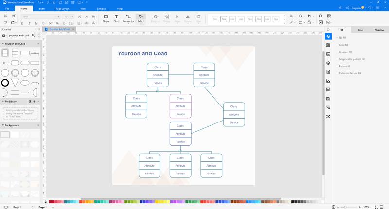 customize yourdon and coad diagram in EdrawMax
