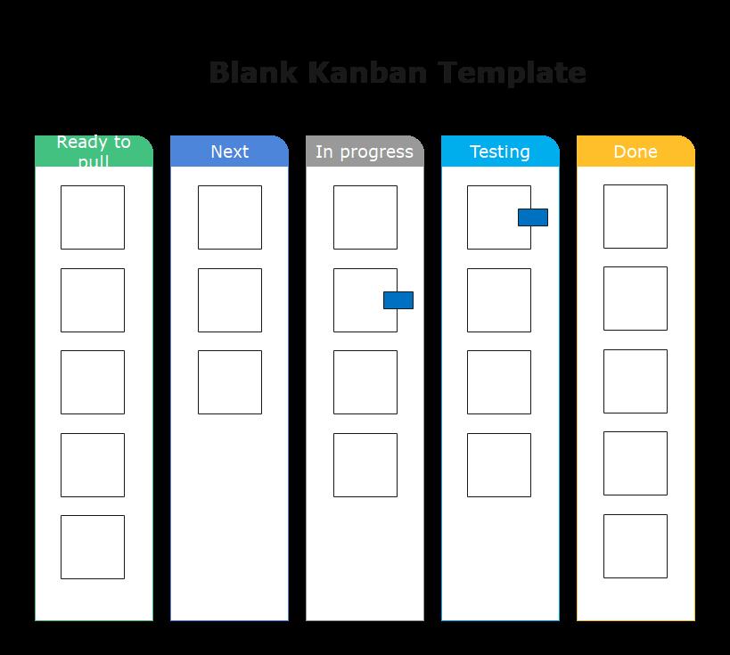 Blank Kanban