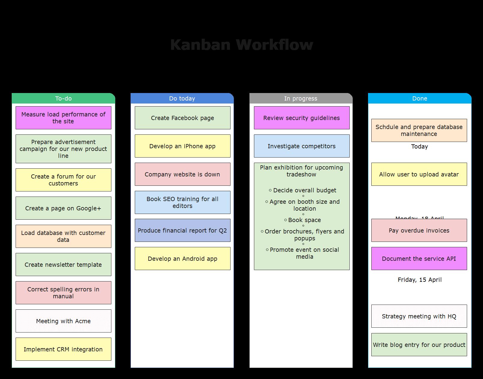 Kanban Workflow